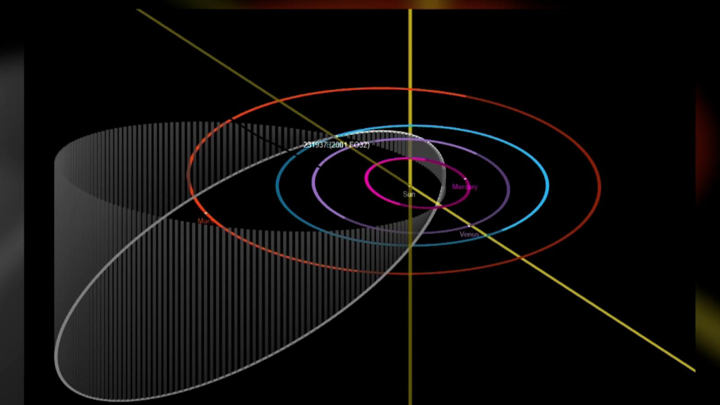 A huge asteroid passes close to Earth