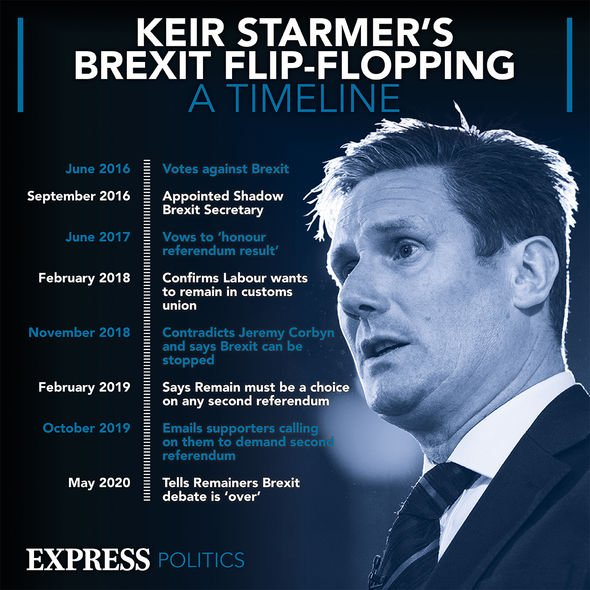 Brexit: Starmer's Brexit policy has changed in recent years