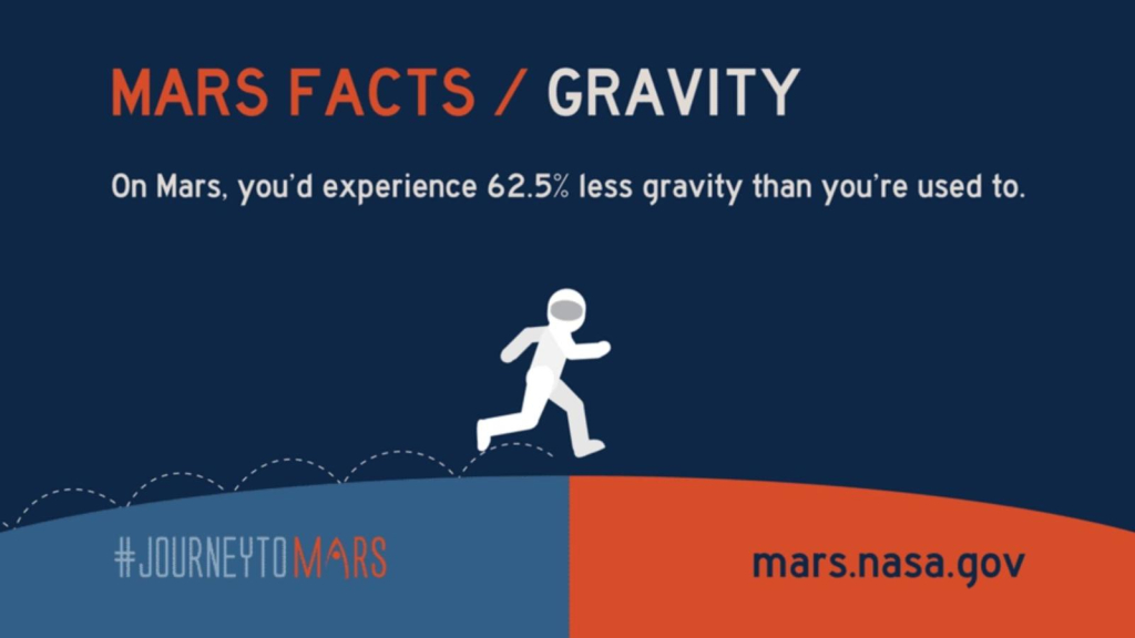 We tell you how much you will weigh on Mars