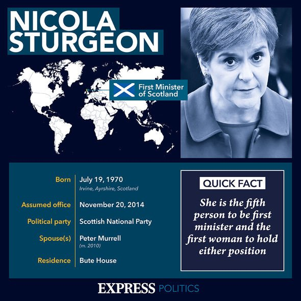 Sturgeon profile: Alex Salmond replaced after the failed 2014 independence referendum