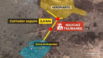 Distance from embassies to Kabul Airport