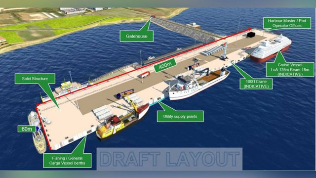 New Malvinas/Falklands Harbor plan submitted by BAM Nuttall