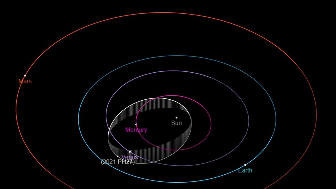 Scientists have discovered that the closest neighbor of the sun is not Mercury, but this asteroid